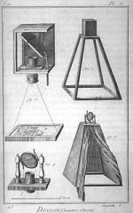 (https://ja.wikipedia.org/wiki/カメラの歴史より カメラ・オブスクラ))